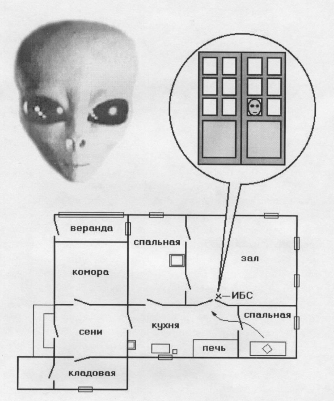 Схема дома с указанием места нахождения ИБС в момент его наблюдения